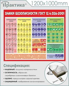 Стенд знаки безопасности (1200х1000 мм, пластик ПВХ 4 мм, алюминиевый багет серебряного цвета) - Стенды - Стенды по охране труда - vektorb.ru