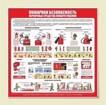 Стенд пожарная безопасность (первичные средства пожаротушения) (1000х1000 мм, белый пластиковый багет) - Стенды - Стенды по пожарной безопасности - vektorb.ru