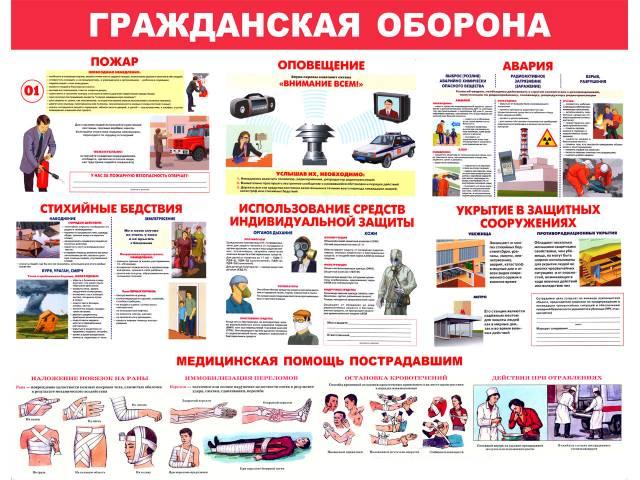 Охрана труда картинки плакаты