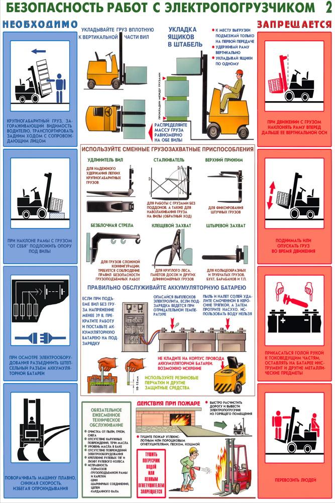 Охрана труда и техника безопасности плакаты